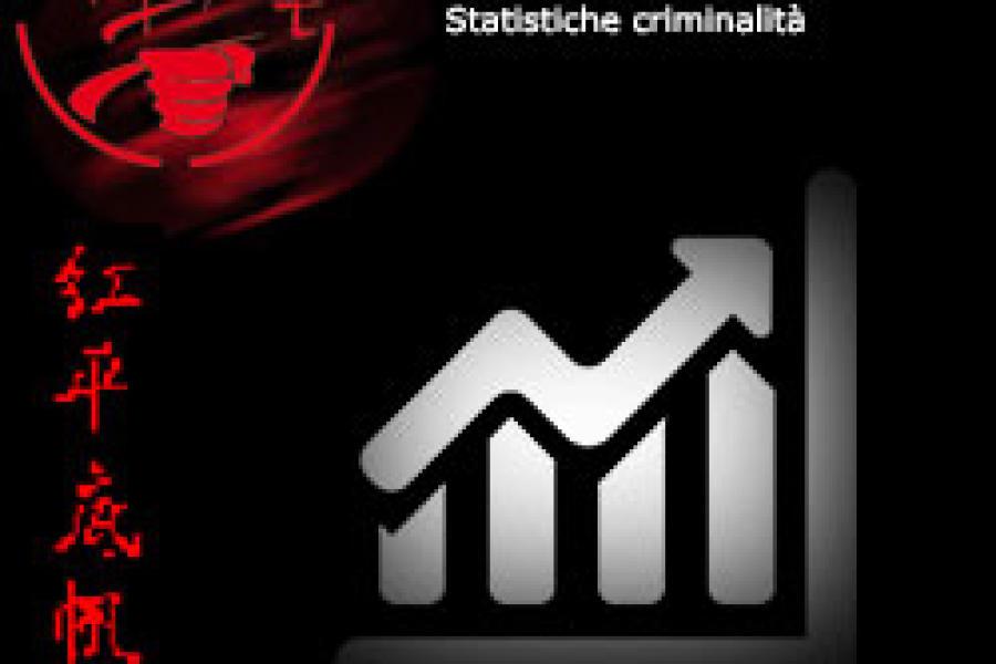Statistiche criminalità